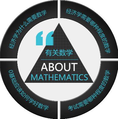 ABOUT MATHEMATICS有关数学
